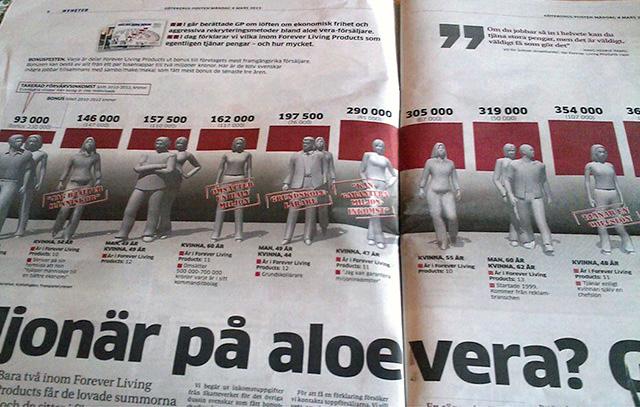 Tips_isabelle lundqvist2