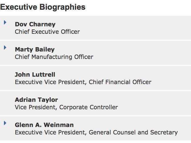 AmApps executives
